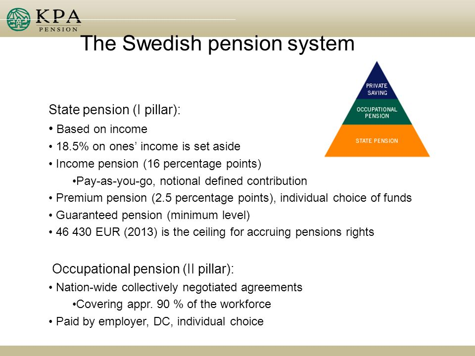State pension (I pillar): Based on income 18.5% on ones income is set aside Income pension (16 percentage points) Pay-as-you-go, notional defined contribution Premium pension (2.5 percentage points), individual choice of funds Guaranteed pension (minimum level) 46 430 EUR (2013) is the ceiling for accruing pensions rights Occupational pension (II pillar): Nation-wide collectively negotiated agreements Covering appr.