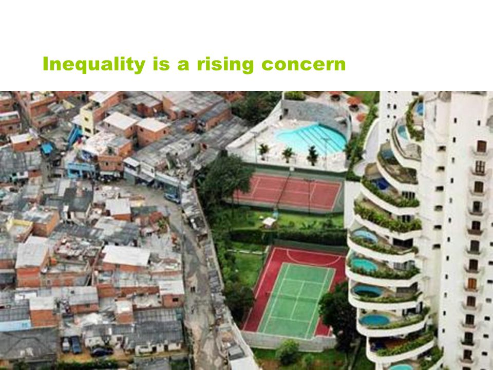 Inequality is a rising concern