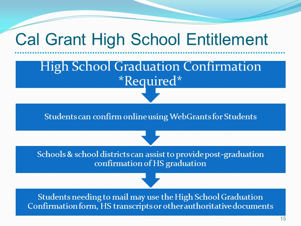 Cal Grant High School Entitlement Students needing to mail may use the High School Graduation Confirmation form, HS transcripts or other authoritative documents Schools & school districts can assist to provide post-graduation confirmation of HS graduation Students can confirm online using WebGrants for Students High School Graduation Confirmation *Required* 15