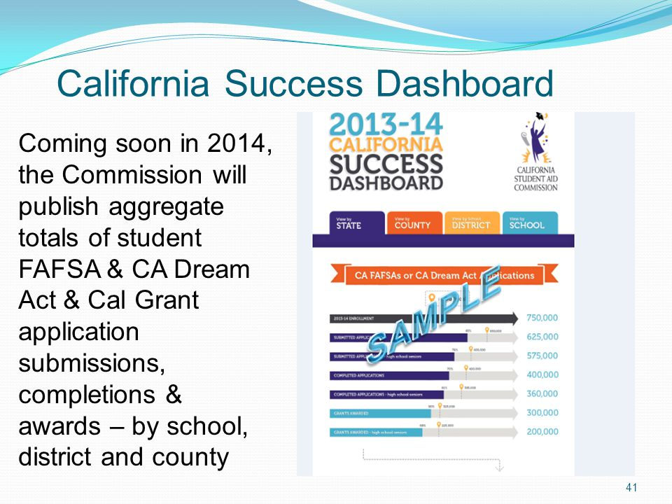 California Success Dashboard Coming soon in 2014, the Commission will publish aggregate totals of student FAFSA & CA Dream Act & Cal Grant application submissions, completions & awards – by school, district and county 41