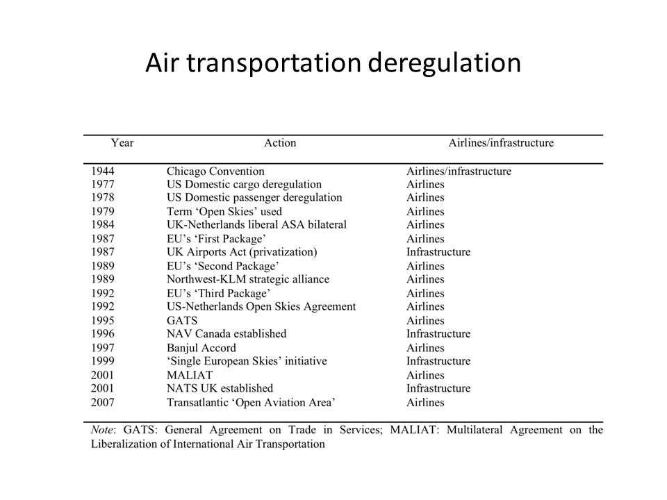 Air transportation deregulation