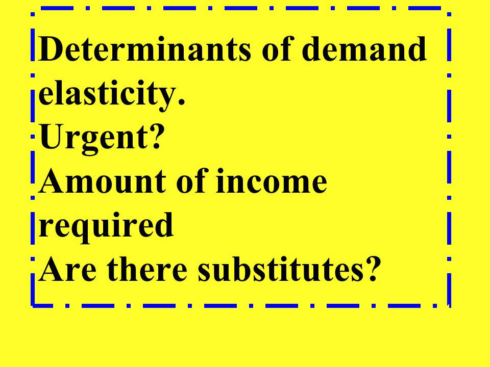 Determinants of demand elasticity. Urgent Amount of income required Are there substitutes