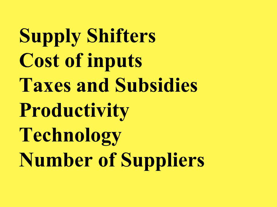 Supply Shifters Cost of inputs Taxes and Subsidies Productivity Technology Number of Suppliers