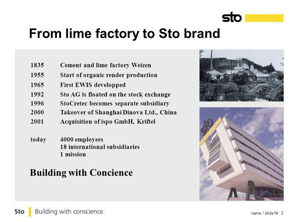 name / slide Nr 2 1835 Cement and lime factory Weizen 1955Start of organic render production 1965First EWIS developped 1992Sto AG is floated on the stock exchange 1996StoCretec becomes separate subsidiary 2000Takeover of Shanghai Dinova Ltd., China 2001Acquisition of ispo GmbH, Kriftel today4000 employees 18 international subsidiaries 1 mission From lime factory to Sto brand Building with Concience