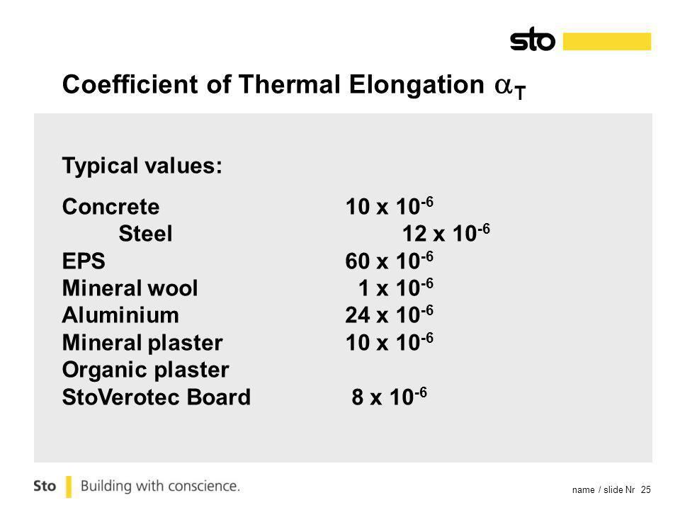 name / slide Nr 25 Typical values: Concrete10 x 10 -6 Steel12 x 10 -6 EPS60 x 10 -6 Mineral wool 1 x 10 -6 Aluminium24 x 10 -6 Mineral plaster10 x 10 -6 Organic plaster StoVerotec Board 8 x 10 -6 Coefficient of Thermal Elongation T