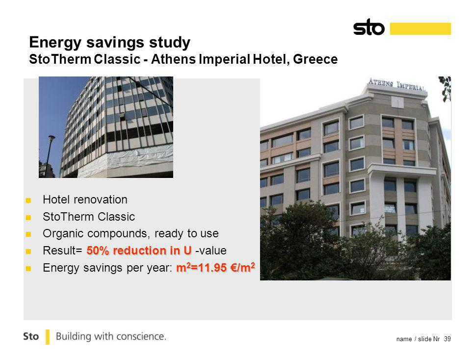 name / slide Nr 39 Energy savings study StoTherm Classic - Athens Imperial Hotel, Greece Hotel renovation StoTherm Classic Organic compounds, ready to use 50% reduction in U Result= 50% reduction in U -value m 2 =11.95 /m 2 Energy savings per year: m 2 =11.95 /m 2