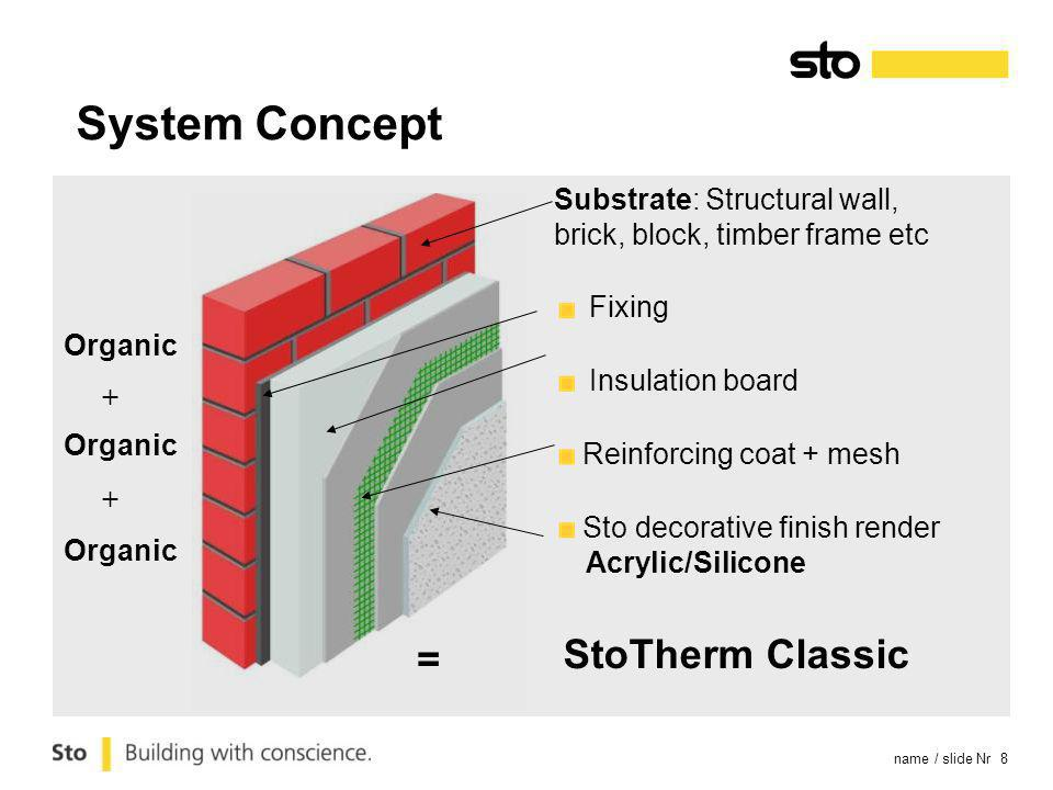 name / slide Nr 8 Substrate: Structural wall, brick, block, timber frame etc Insulation board Reinforcing coat + mesh Sto decorative finish render Acrylic/Silicone StoTherm Classic = Organic + + System Concept Fixing
