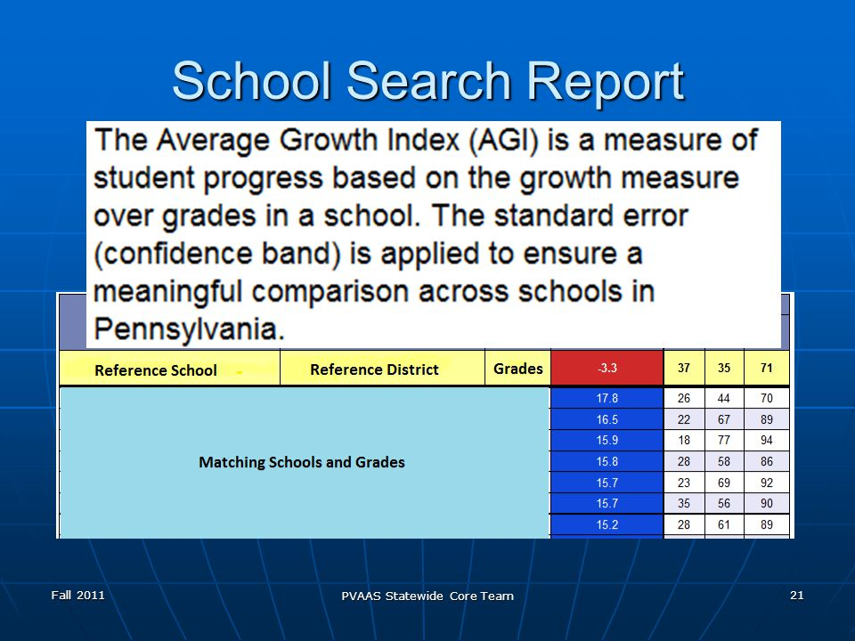 School Search Report Fall 2011 PVAAS Statewide Core Team 21