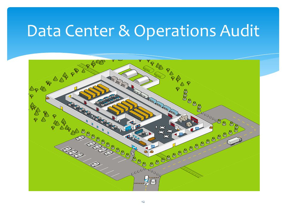 Data Center & Operations Audit 12