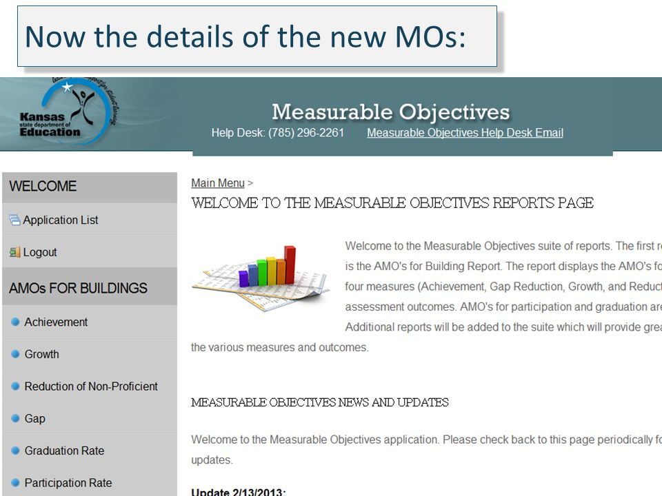 Now the details of the new MOs: