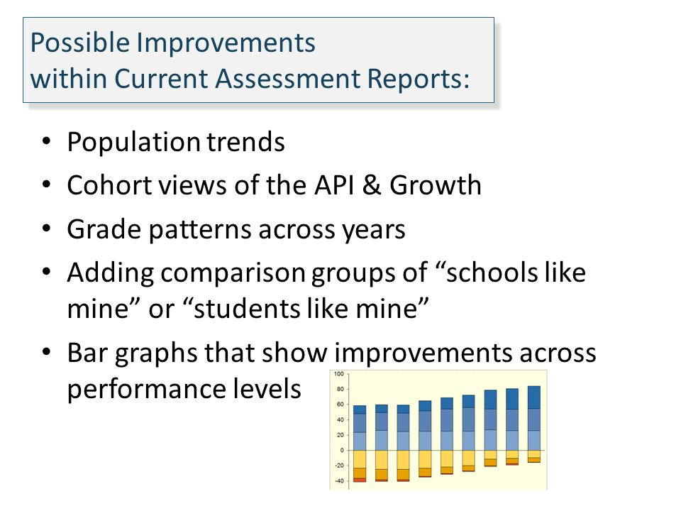 Possible Improvements within Current Assessment Reports: Population trends Cohort views of the API & Growth Grade patterns across years Adding comparison groups of schools like mine or students like mine Bar graphs that show improvements across performance levels