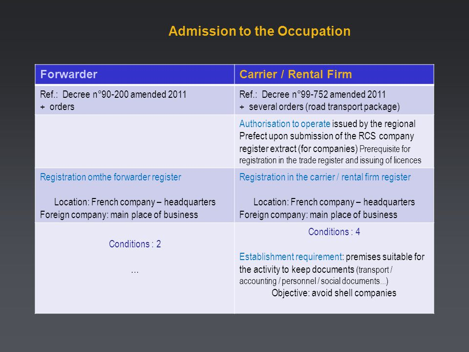 ForwarderCarrier / Rental Firm Ref.: Decree n°90-200 amended 2011 + orders Ref.: Decree n°99-752 amended 2011 + several orders (road transport package) Authorisation to operate issued by the regional Prefect upon submission of the RCS company register extract (for companies) Prerequisite for registration in the trade register and issuing of licences Registration omthe forwarder register Location: French company – headquarters Foreign company: main place of business Registration in the carrier / rental firm register Location: French company – headquarters Foreign company: main place of business Conditions : 2 … Conditions : 4 Establishment requirement: premises suitable for the activity to keep documents (transport / accounting / personnel / social documents...) Objective: avoid shell companies Admission to the Occupation