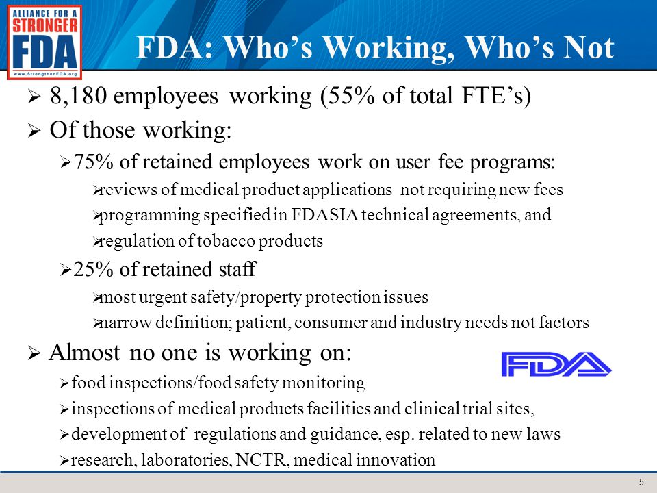 FDA: Whos Working, Whos Not 5 8,180 employees working (55% of total FTEs) Of those working: 75% of retained employees work on user fee programs: reviews of medical product applications not requiring new fees programming specified in FDASIA technical agreements, and regulation of tobacco products 25% of retained staff most urgent safety/property protection issues narrow definition; patient, consumer and industry needs not factors Almost no one is working on: food inspections/food safety monitoring inspections of medical products facilities and clinical trial sites, development of regulations and guidance, esp.