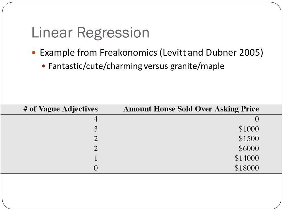 Linear Regression Example from Freakonomics (Levitt and Dubner 2005) Fantastic/cute/charming versus granite/maple Can we predict price from # of adjs