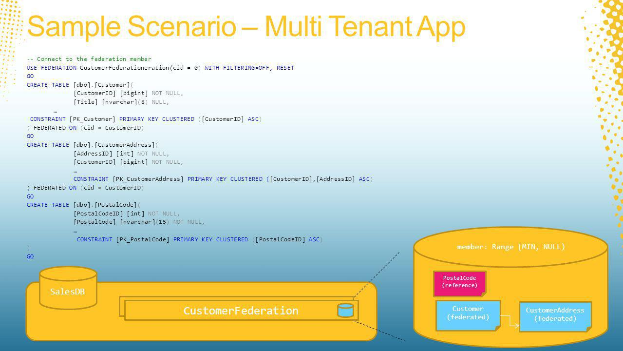 Sample Scenario – Multi Tenant App -- Connect to the federation member USE FEDERATION CustomerFederationeration(cid = 0) WITH FILTERING=OFF, RESET GO CREATE TABLE [dbo].[Customer]( [CustomerID] [bigint] NOT NULL, [Title] [nvarchar](8) NULL, … CONSTRAINT [PK_Customer] PRIMARY KEY CLUSTERED ([CustomerID] ASC) ) FEDERATED ON (cid = CustomerID) GO CREATE TABLE [dbo].[CustomerAddress]( [AddressID] [int] NOT NULL, [CustomerID] [bigint] NOT NULL, … CONSTRAINT [PK_CustomerAddress] PRIMARY KEY CLUSTERED ([CustomerID],[AddressID] ASC) ) FEDERATED ON (cid = CustomerID) GO CREATE TABLE [dbo].[PostalCode]( [PostalCodeID] [int] NOT NULL, [PostalCode] [nvarchar](15) NOT NULL, … CONSTRAINT [PK_PostalCode] PRIMARY KEY CLUSTERED ([PostalCodeID] ASC) ) GO SalesDB member: Range [MIN, NULL) CustomerFederation Customer (federated) CustomerAddress (federated) PostalCode (reference)