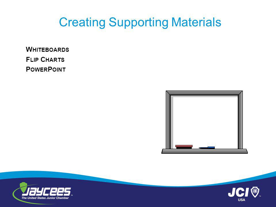 Creating Supporting Materials W HITEBOARDS F LIP C HARTS P OWER P OINT