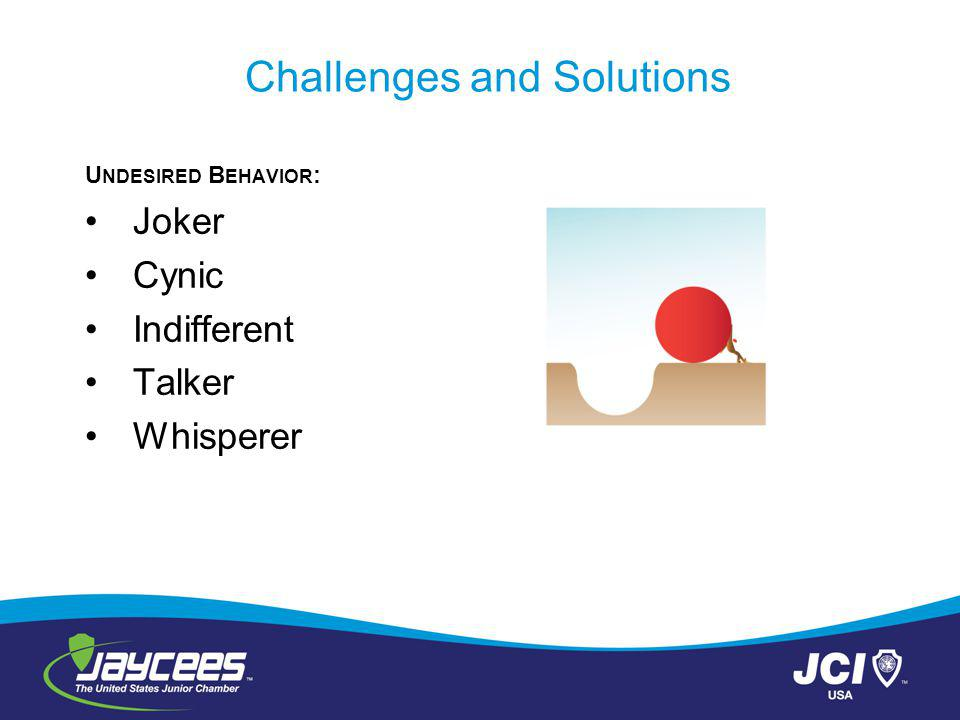 Challenges and Solutions U NDESIRED B EHAVIOR : Joker Cynic Indifferent Talker Whisperer