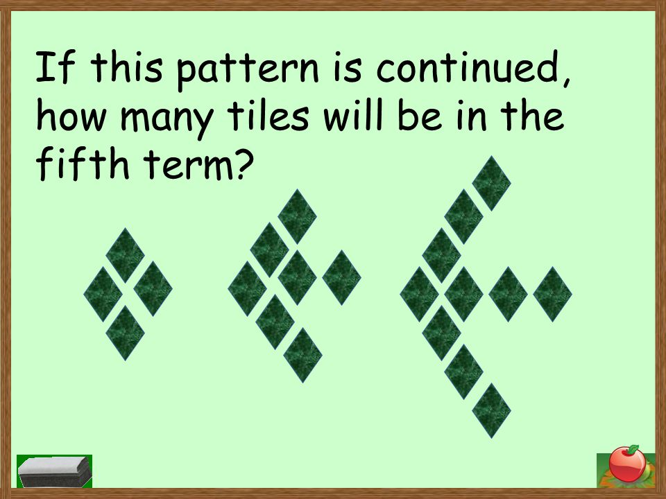 If this pattern is continued, how many tiles will be in the fifth term