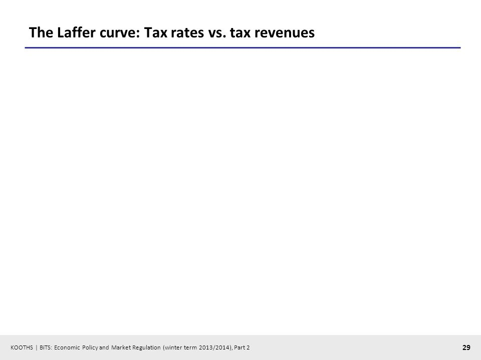KOOTHS | BiTS: Economic Policy and Market Regulation (winter term 2013/2014), Part 2 29 The Laffer curve: Tax rates vs.