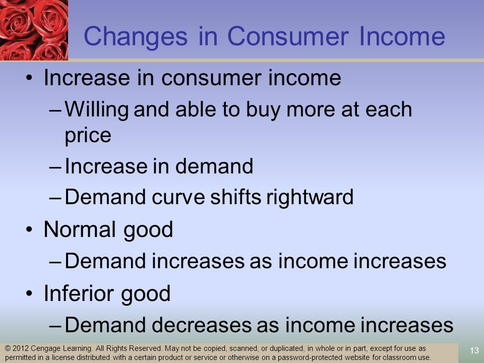 13 Changes in Consumer Income Increase in consumer income –Willing and able to buy more at each price –Increase in demand –Demand curve shifts rightward Normal good –Demand increases as income increases Inferior good –Demand decreases as income increases © 2012 Cengage Learning.
