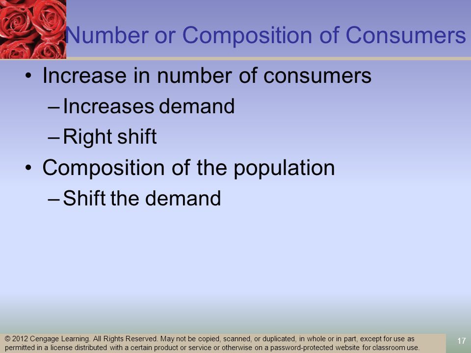 17 Number or Composition of Consumers Increase in number of consumers –Increases demand –Right shift Composition of the population –Shift the demand © 2012 Cengage Learning.