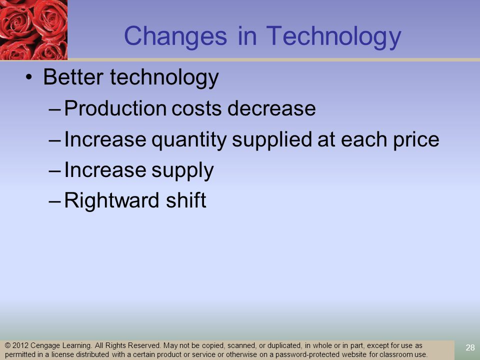 28 Changes in Technology Better technology –Production costs decrease –Increase quantity supplied at each price –Increase supply –Rightward shift © 2012 Cengage Learning.