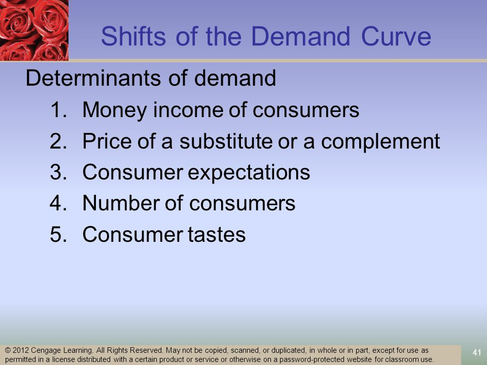 41 Shifts of the Demand Curve Determinants of demand 1.Money income of consumers 2.Price of a substitute or a complement 3.Consumer expectations 4.Number of consumers 5.Consumer tastes © 2012 Cengage Learning.