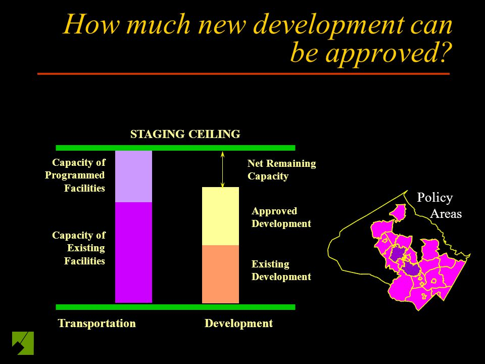 How much new development can be approved.