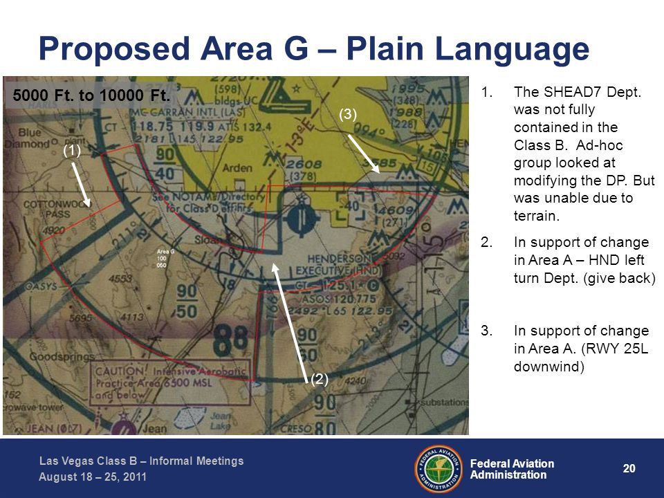 20 Federal Aviation Administration Las Vegas Class B – Informal Meetings August 18 – 25, 2011 Proposed Area G – Plain Language (1) (2) (1) (2) (1) (3) (1) 1.The SHEAD7 Dept.