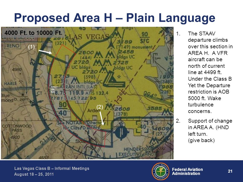 21 Federal Aviation Administration Las Vegas Class B – Informal Meetings August 18 – 25, 2011 Proposed Area H – Plain Language (1) (2) (1) (2) (1) (3) (1) 1.The STAAV departure climbs over this section in AREA H.