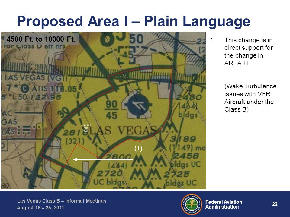 22 Federal Aviation Administration Las Vegas Class B – Informal Meetings August 18 – 25, 2011 Proposed Area I – Plain Language (1) (2) (1) (2) (1) (3) (1) 1.This change is in direct support for the change in AREA H (Wake Turbulence issues with VFR Aircraft under the Class B) (1) (2) (3) (1) (2) (1) 4500 Ft.