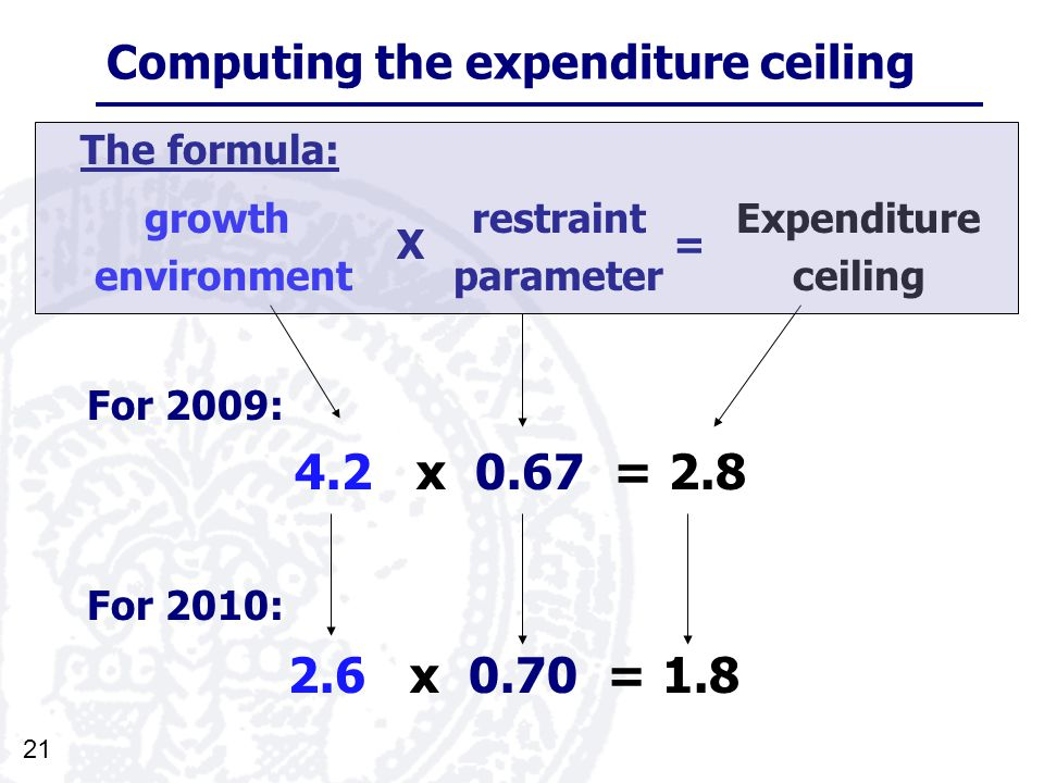 21 For 2009: 4.2 x 0.67 = 2.8 For 2010: 2.6 x 0.70 = 1.8 Computing the expenditure ceiling The formula: growth environment restraint parameter X Expenditure ceiling =