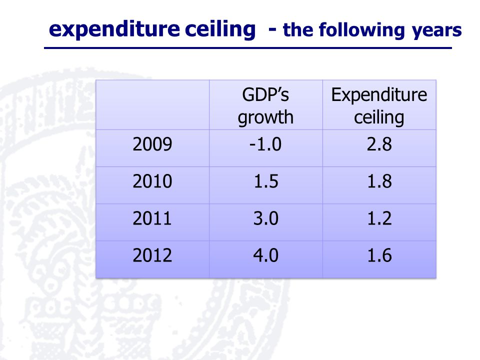 expenditure ceiling - the following years