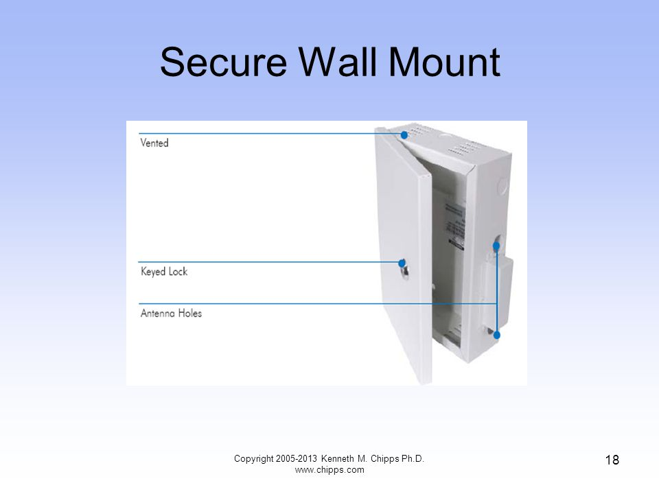 Secure Wall Mount 18 Copyright 2005-2013 Kenneth M. Chipps Ph.D. www.chipps.com