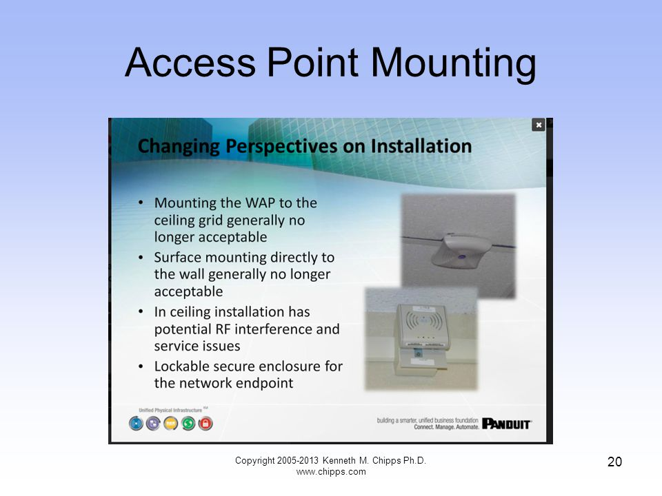 Access Point Mounting Copyright 2005-2013 Kenneth M. Chipps Ph.D. www.chipps.com 20
