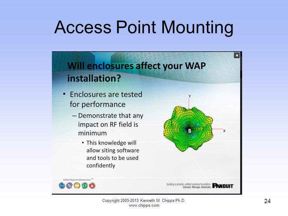 Access Point Mounting Copyright 2005-2013 Kenneth M. Chipps Ph.D. www.chipps.com 24