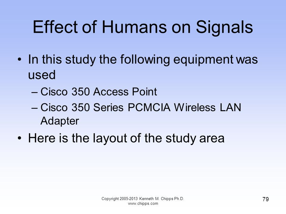 Effect of Humans on Signals In this study the following equipment was used –Cisco 350 Access Point –Cisco 350 Series PCMCIA Wireless LAN Adapter Here is the layout of the study area 79 Copyright 2005-2013 Kenneth M.