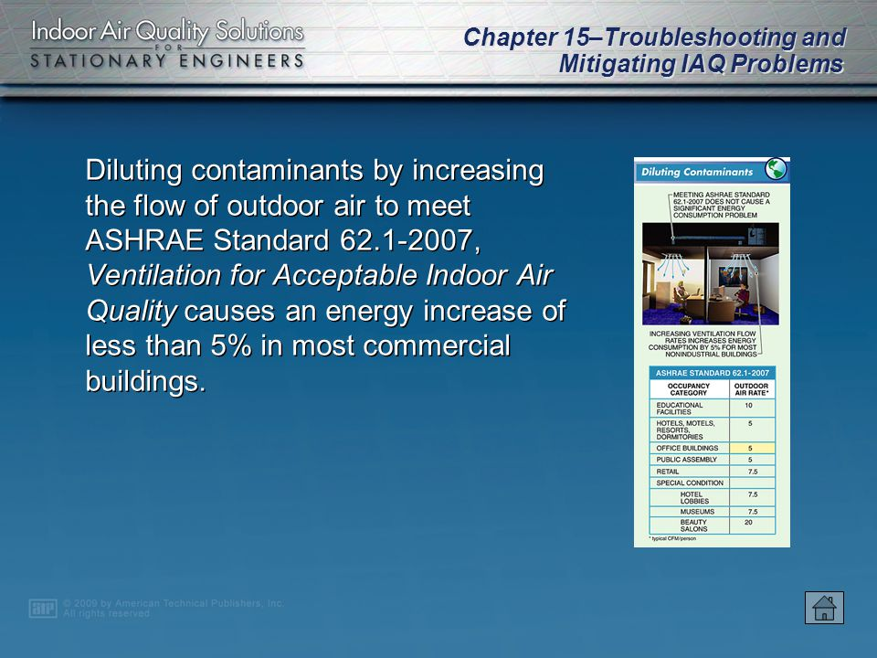 Chapter 15–Troubleshooting and Mitigating IAQ Problems Sealing a space can be a difficult technique to implement because of hidden airflow pathways above drop ceilings and against brick or block walls, but space sealing has other benefits such as energy savings and pest control.
