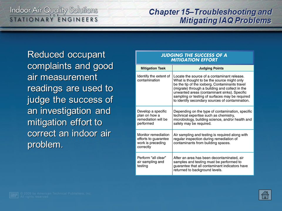 Chapter 15–Troubleshooting and Mitigating IAQ Problems When a local exhaust system is being used, the system must be strong enough and close enough to the contaminant source so that none of the contaminant is drawn into nearby return grills and recirculated back into the HVAC system.
