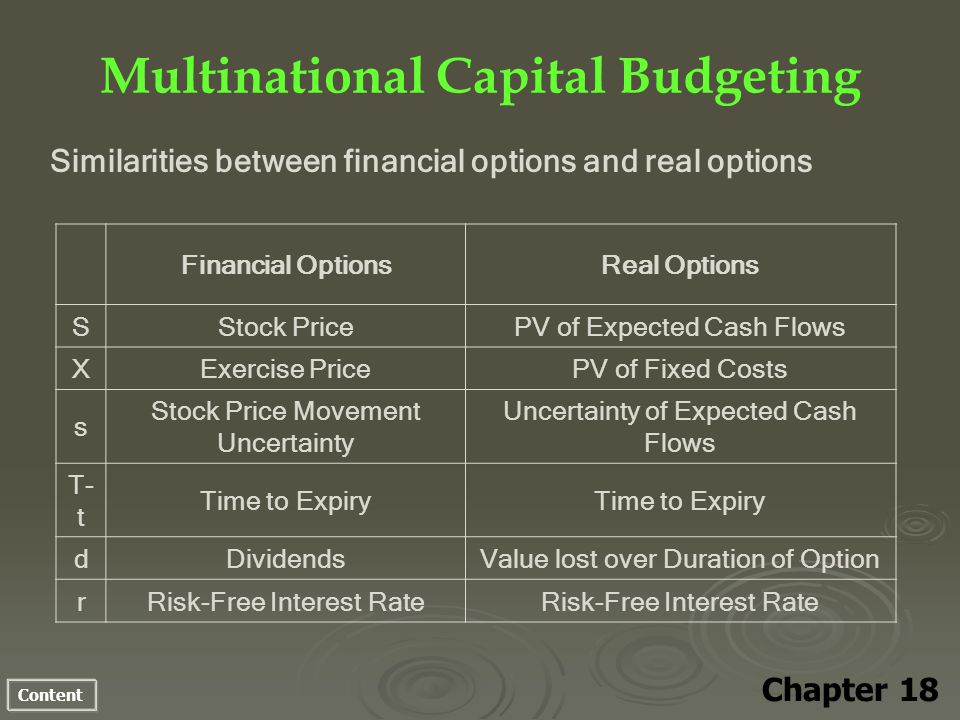 Content Multinational Capital Budgeting Similarities between financial options and real options Chapter 18 Financial OptionsReal Options SStock PricePV of Expected Cash Flows XExercise PricePV of Fixed Costs s Stock Price Movement Uncertainty Uncertainty of Expected Cash Flows T- t Time to Expiry dDividendsValue lost over Duration of Option rRisk-Free Interest Rate