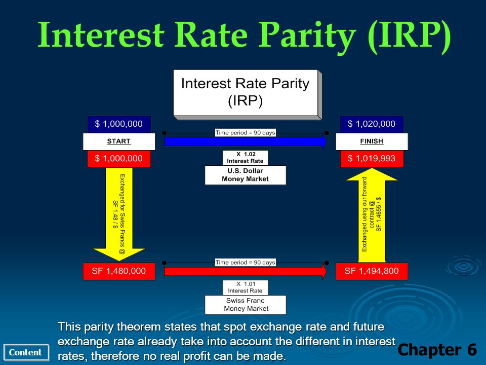 Content Interest Rate Parity (IRP) Chapter 6 This parity theorem states that spot exchange rate and future exchange rate already take into account the different in interest rates, therefore no real profit can be made.