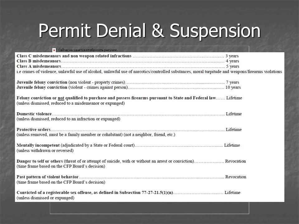 Permit Denial & Suspension