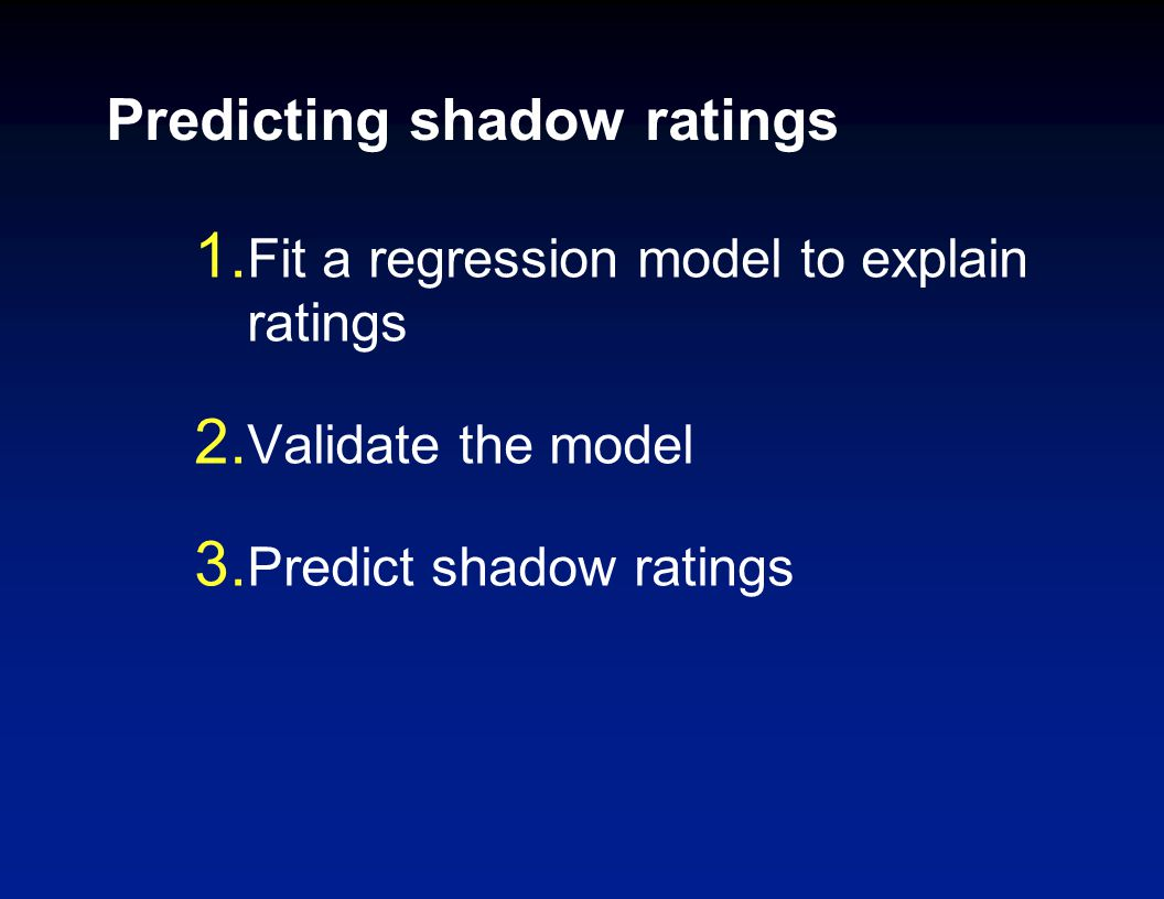 Predicting shadow ratings Fit a regression model to explain ratings Validate the model Predict shadow ratings