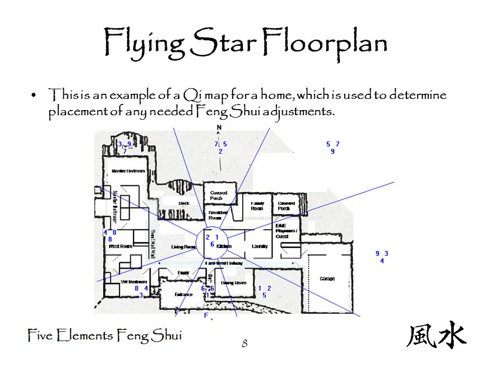 8 Flying Star Floorplan This is an example of a Qi map for a home, which is used to determine placement of any needed Feng Shui adjustments.