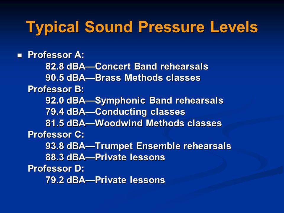 Typical Sound Pressure Levels Professor A: Professor A: 82.8 dBAConcert Band rehearsals 90.5 dBABrass Methods classes Professor B: 92.0 dBASymphonic Band rehearsals 79.4 dBAConducting classes 81.5 dBAWoodwind Methods classes Professor C: 93.8 dBATrumpet Ensemble rehearsals 88.3 dBAPrivate lessons Professor D: 79.2 dBAPrivate lessons