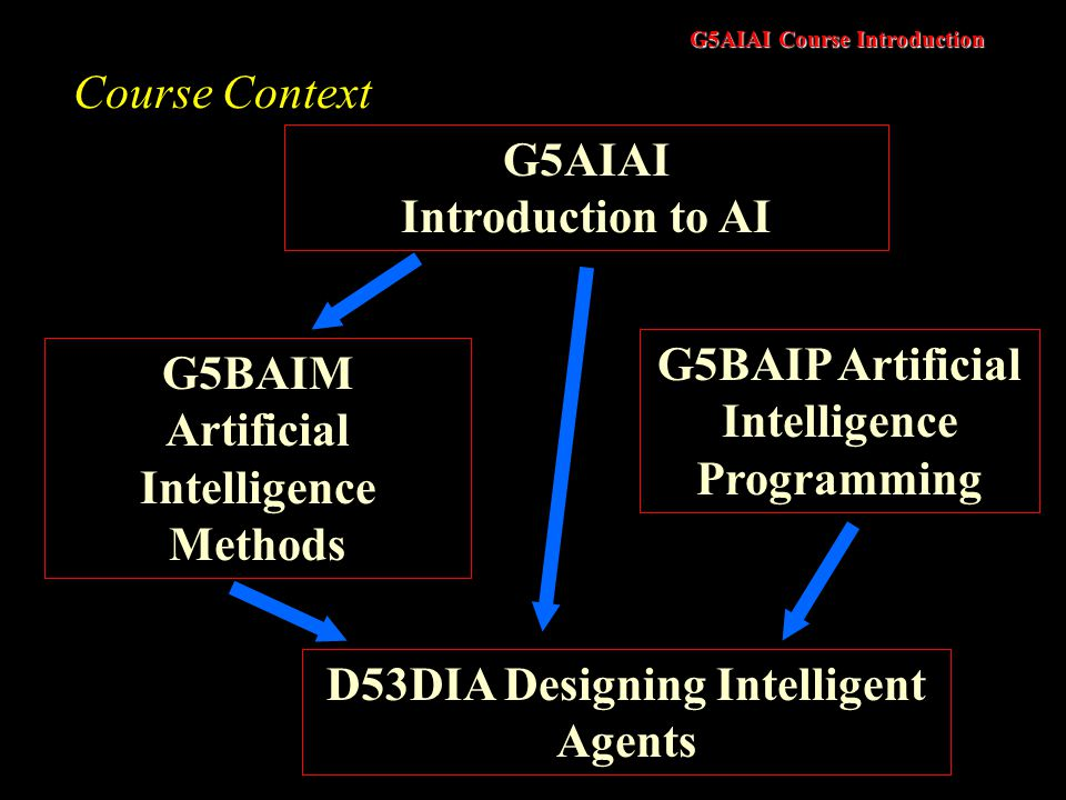 G5AIAI Course Introduction Course Context G5AIAI Introduction to AI G5BAIM Artificial Intelligence Methods G5BAIP Artificial Intelligence Programming D53DIA Designing Intelligent Agents