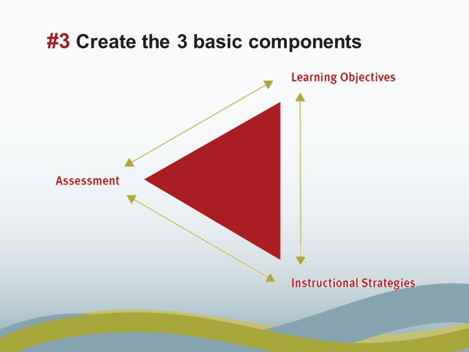 #3 Create the 3 basic components