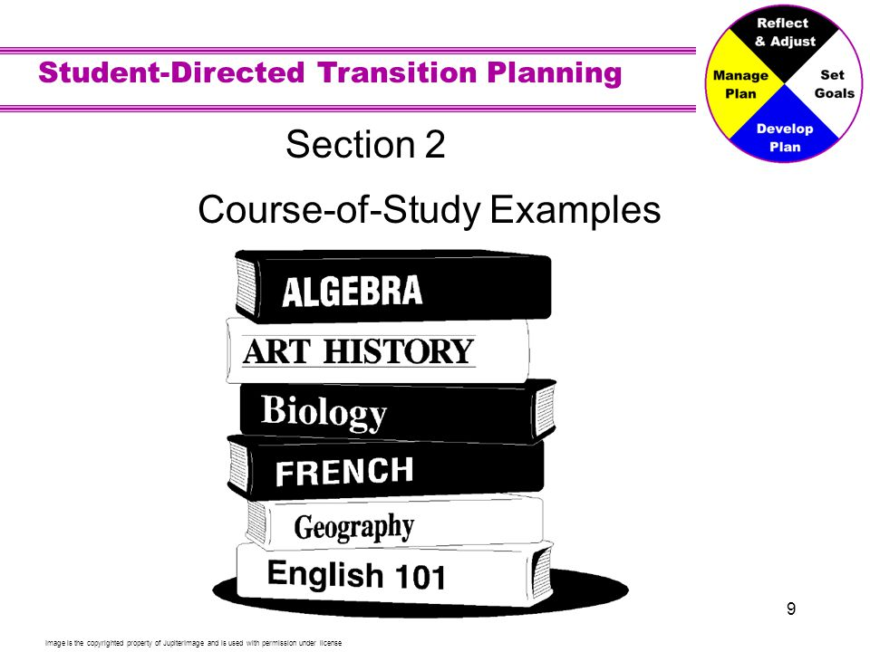 Student-Directed Transition Planning 9 Section 2 Course-of-Study Examples Image is the copyrighted property of JupiterImage and is used with permission under license