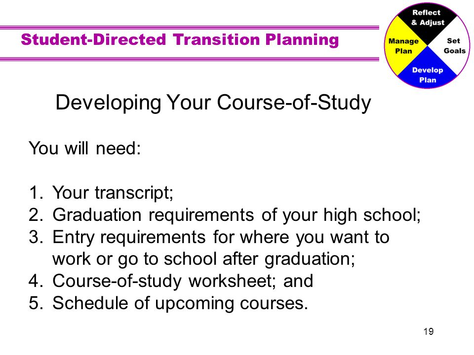 Student-Directed Transition Planning 19 Developing Your Course-of-Study You will need: 1.Your transcript; 2.Graduation requirements of your high school; 3.Entry requirements for where you want to work or go to school after graduation; 4.Course-of-study worksheet; and 5.Schedule of upcoming courses.