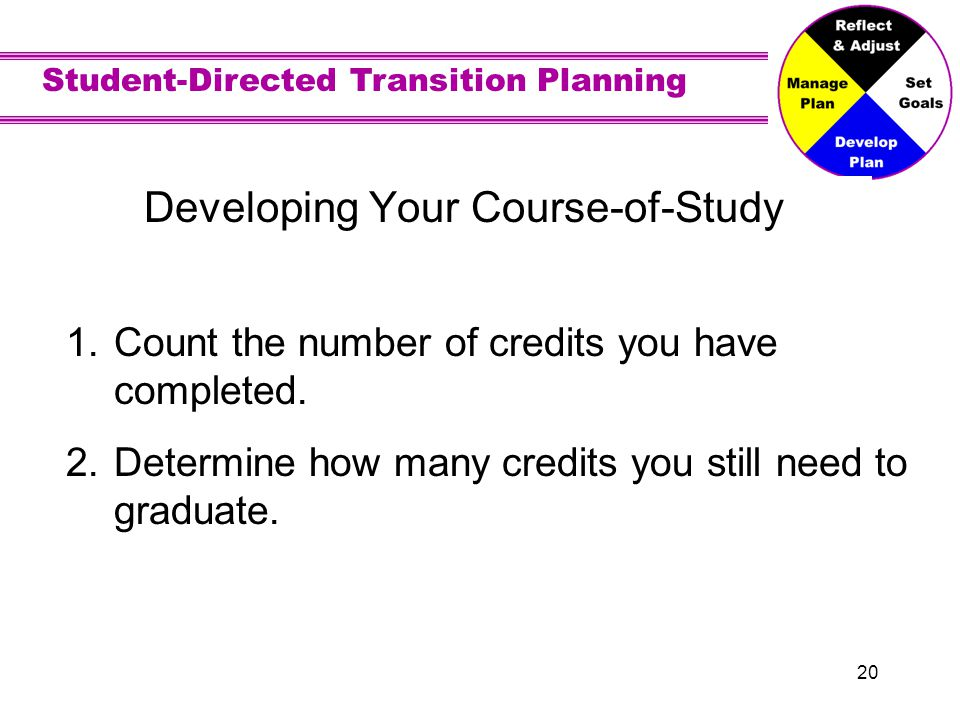 Student-Directed Transition Planning 20 Developing Your Course-of-Study 1.Count the number of credits you have completed.